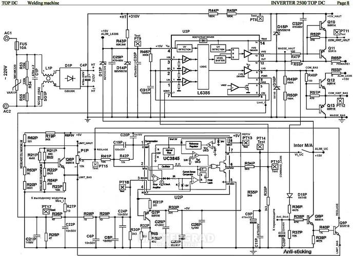 inverter 2500 TOP DC p8_commande